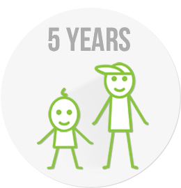 LittleBig grows with your child so lasts your child between the ages of 2 to 7, a full 5 years