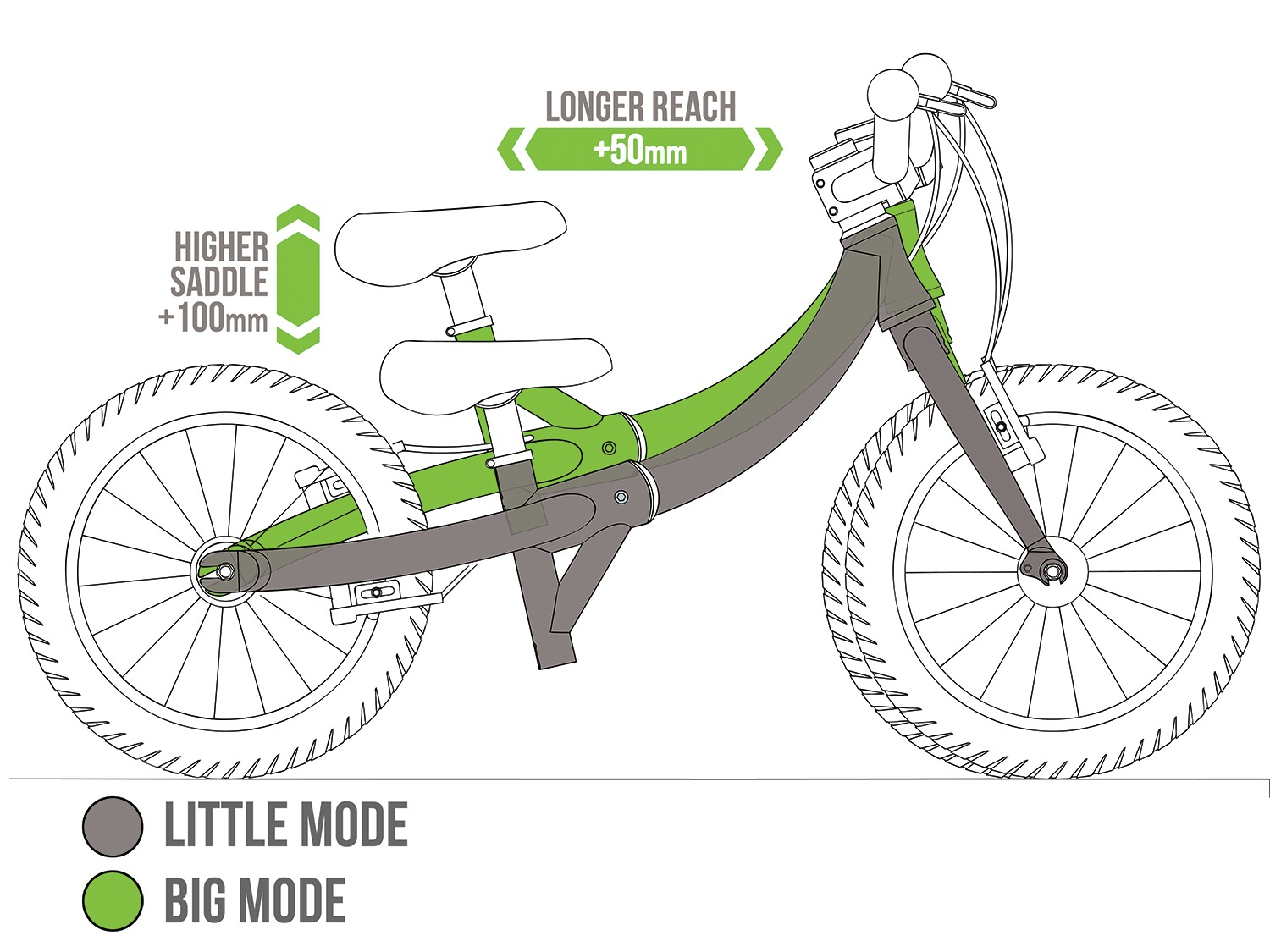 LittleBig overlay of little balance bike and big balance bike